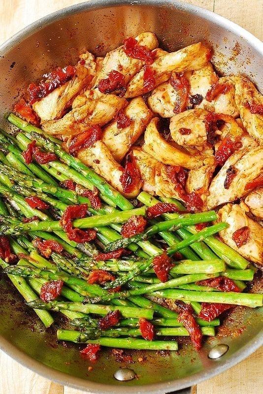 Pollo al limon recetas de cocina - Salsa de pollo al limon ...